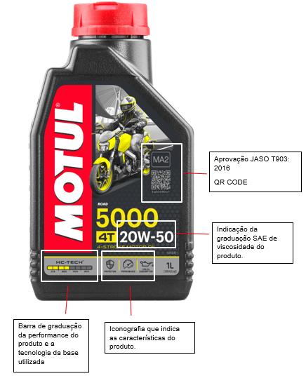 Novo MOTUL 5000 4T 20W-50